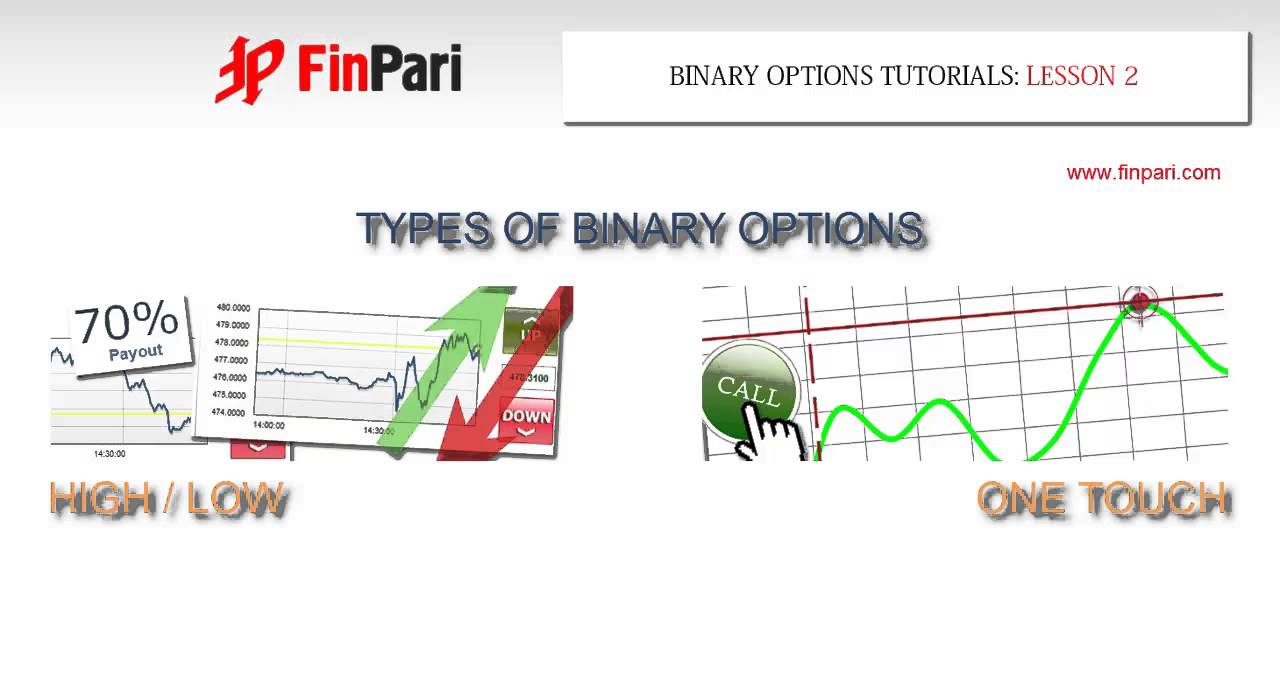 Free binary options lessons