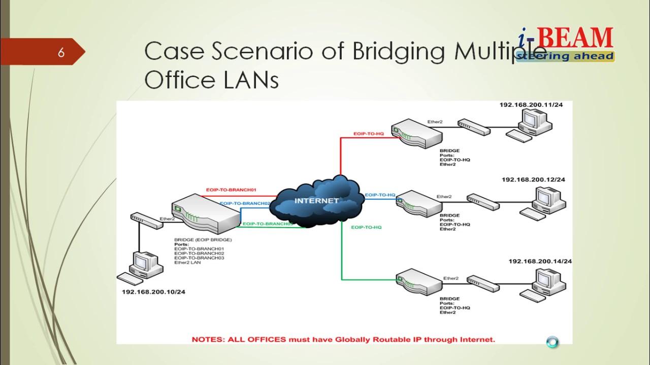 MikroTik RouterOS Online Training Class - Special Series 3 - EoIP Layer 2  VPN