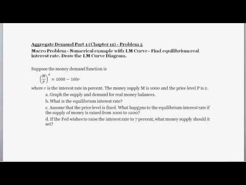 Macro Problem - Numerical Example with Money Demand and Supply - Find Equilibrium Interest Rate