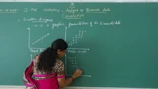 I PUC | Statistics | Analysis of Bivariate data- 02