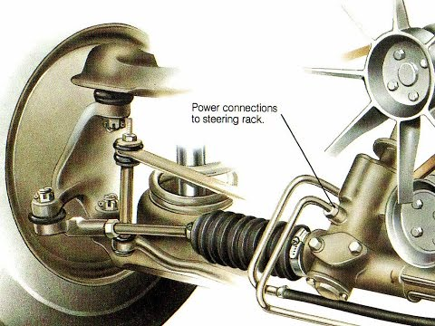 HOW IT WORKS: Power Steering (720p)