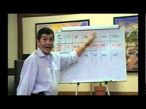 Bài Học Châm Cứu và Mạch Lý - Bài 6d