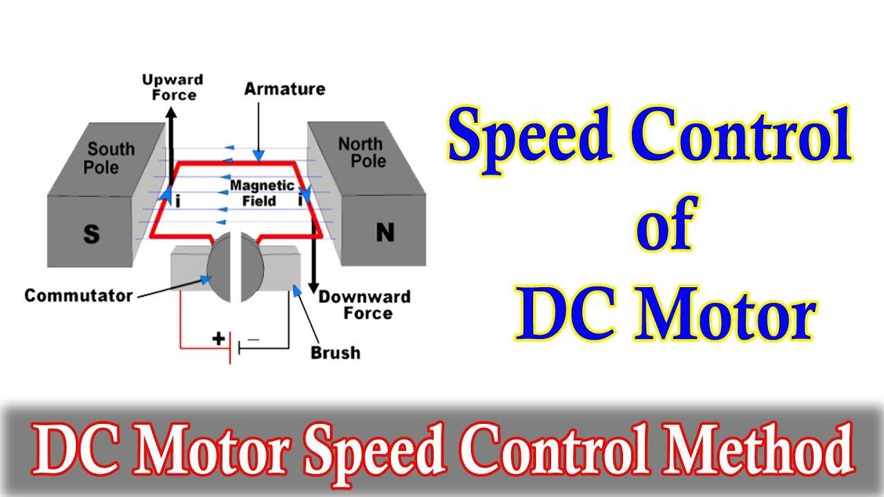 Speed control of dc motor dc motor speed control youtube for Speed control for dc motor