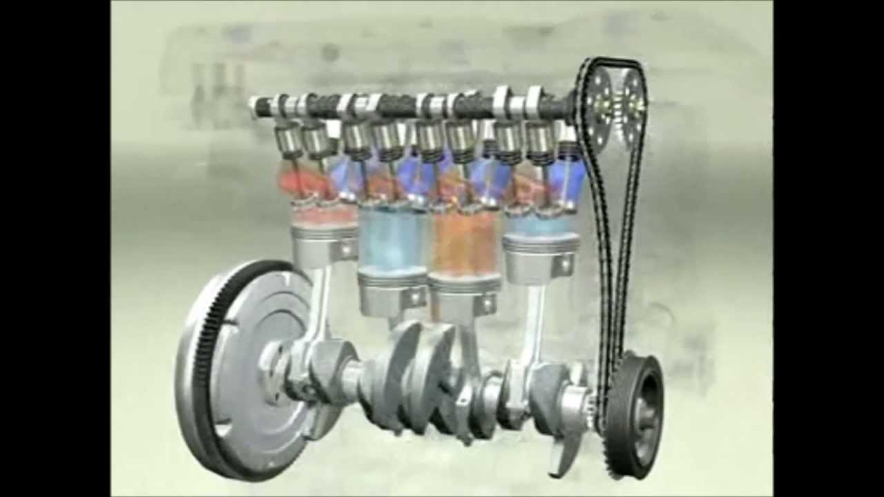 piston engine animation diagram [ 1280 x 720 Pixel ]