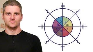 видео Системно-векторная психология