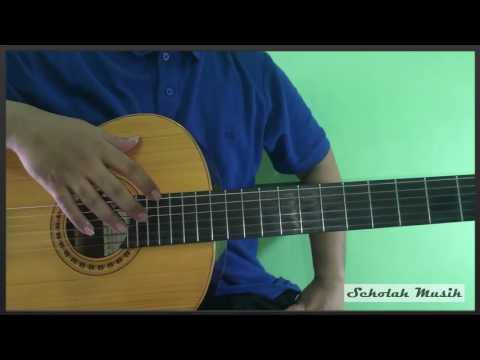 Tutorial Petikan Dasar Gitar Dengan Menggunakan Kunci A Minor