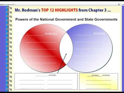 Federalism: Mr. Rodman