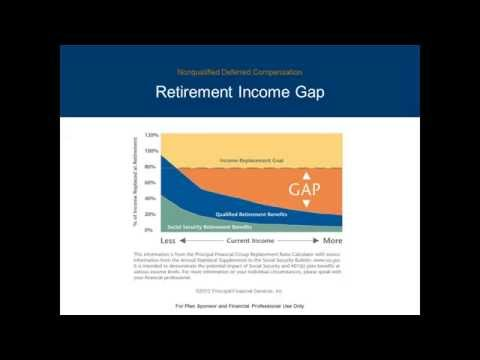 Morgan Stanley & Principal Group | Retirement Readiness Workshop