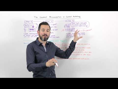 Greatest Misconception in Content Marketing Whiteboard Friday