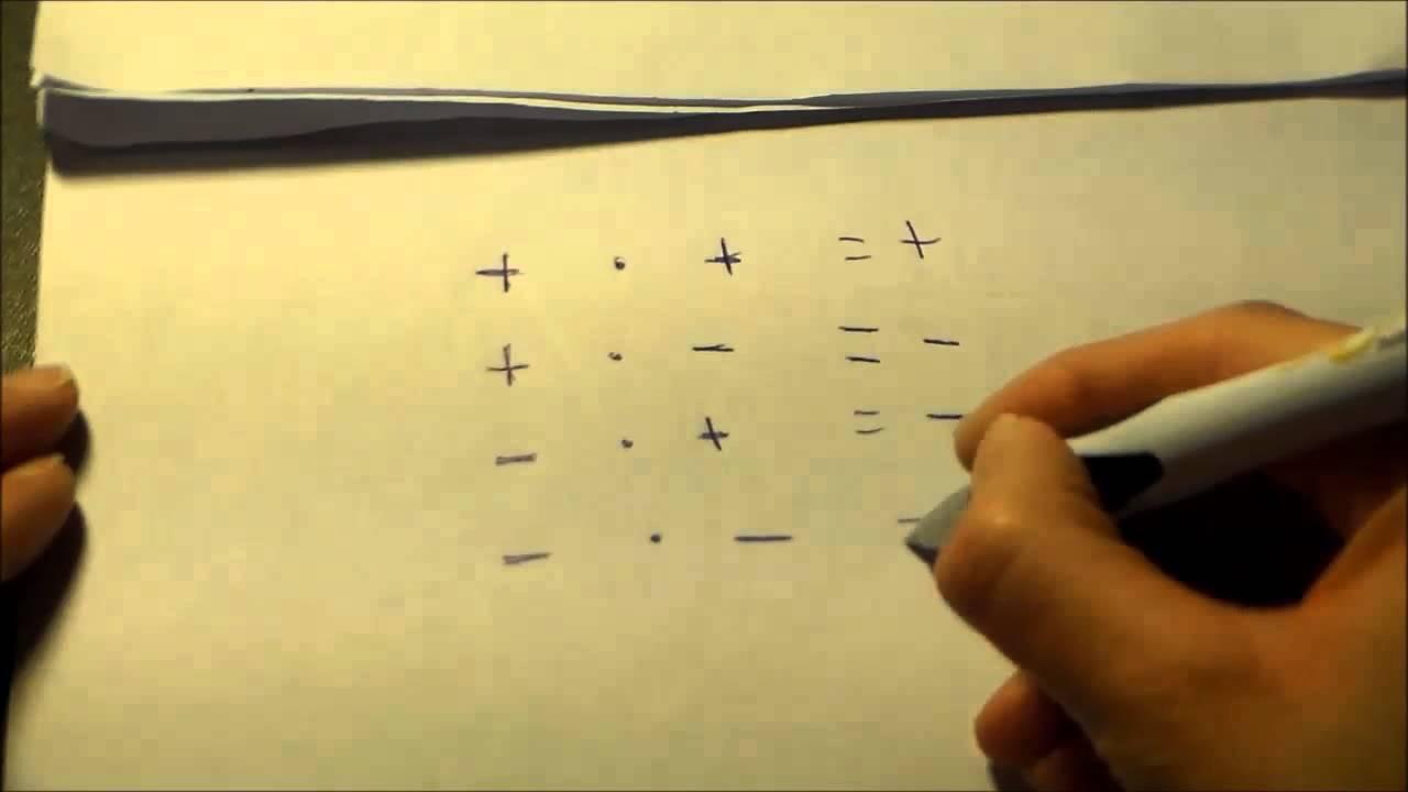 Vorzeichenregeln der Mathematik