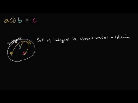 Mathematical closure