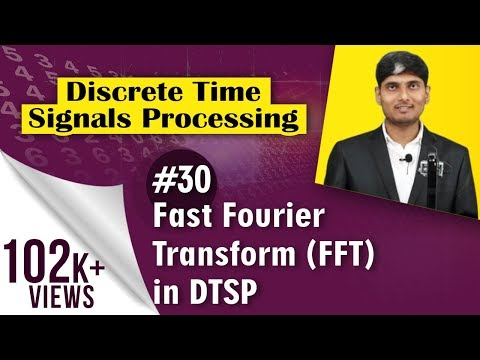 What is Fast Fourier Transform (FFT)