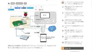 fabcross掲載Raspberry Piを使ったWiFiプロトコル・アナライザ