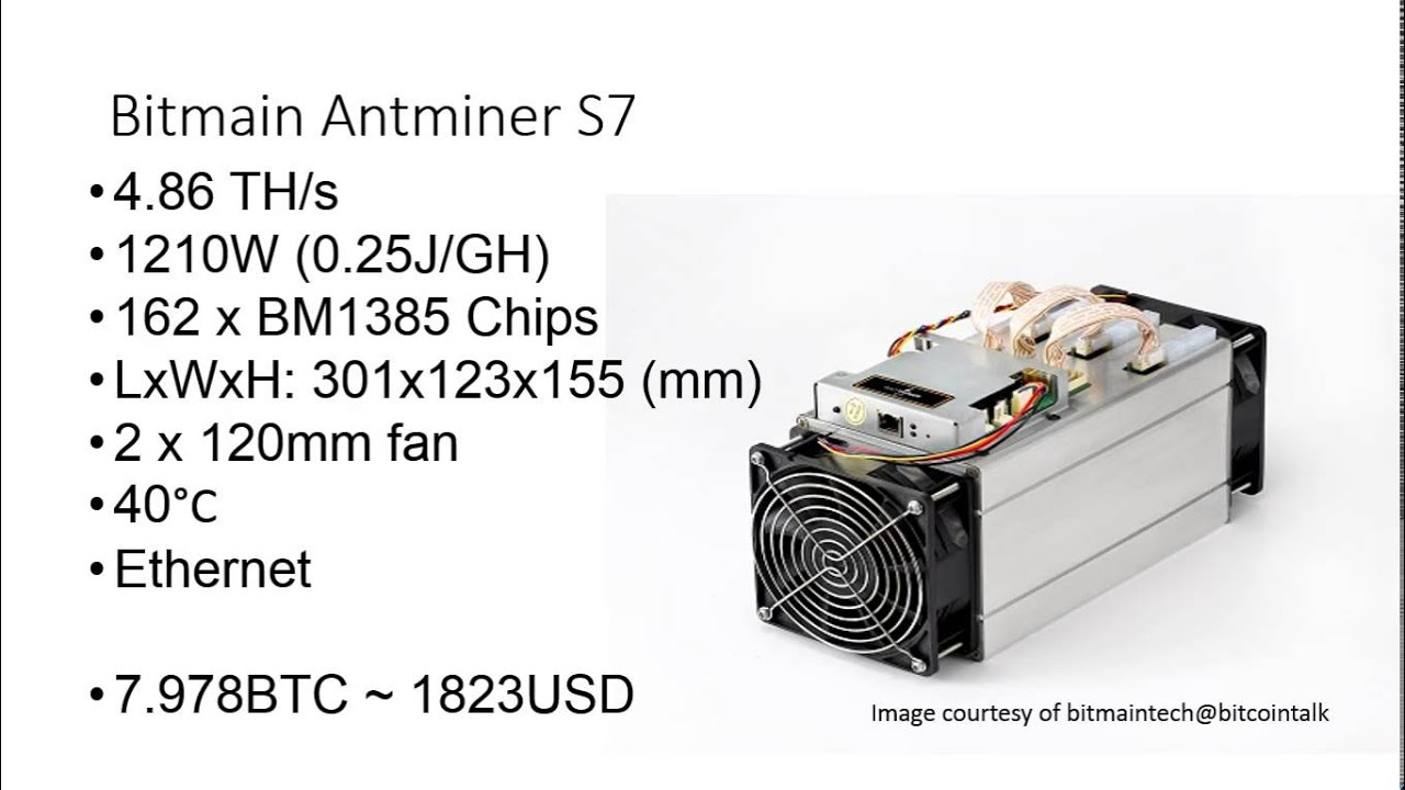 antminer bitcointalk
