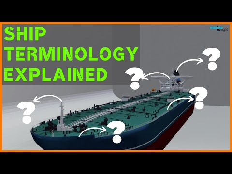 Ship Terminology - - Ship Parts Names With Pictures  #shipterms #shipparts