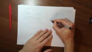 М10 (10.1-10.35) Функция. Обратная функция.
