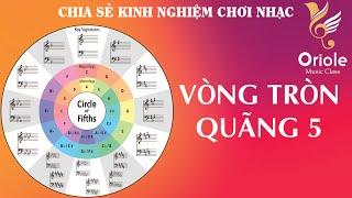 Circle of Fifth và ứng dụng xác định bộ hợp âm