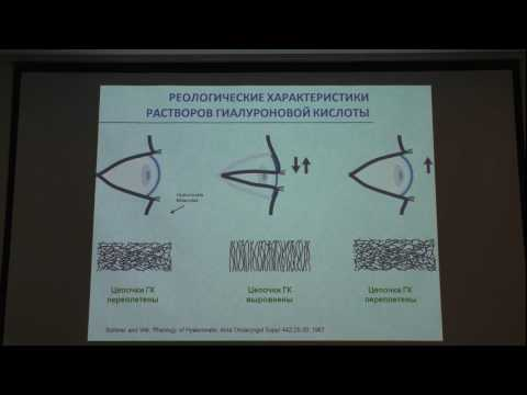 Гиалуроновая кислота в лечении синдрома сухого глаза