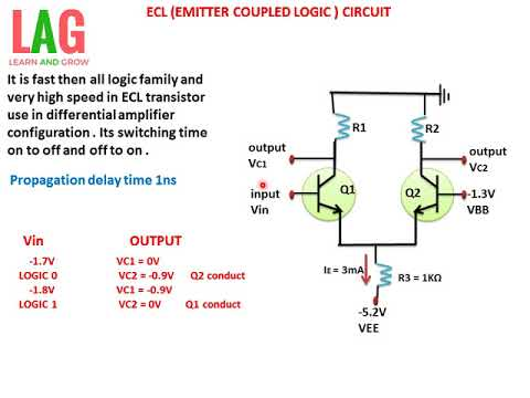 ECL (EMITTER COUPLED LOGIC) CIRCUIT (हिन्दी )!LEARN AND GROW