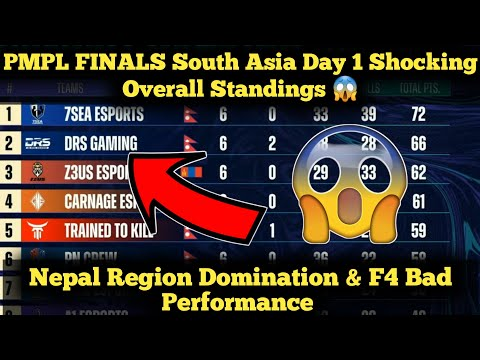 PMPL FINALS South Asia Season 3 Shocking Overall Standings Day 1 | Nepal Region Strong Domination |
