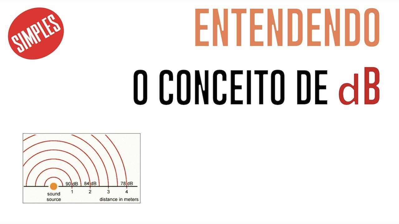 Download Como se usa o conceito de Decibeis (dB, dBm, dBi, etc.)?