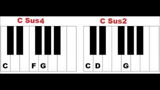 How To Form Suspended Chords On Piano - Sus2, Sus4, 7sus4. Piano Chords Lesson