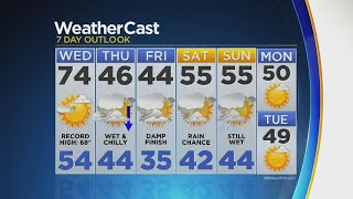 CBS2 Weather Forecast 2/21