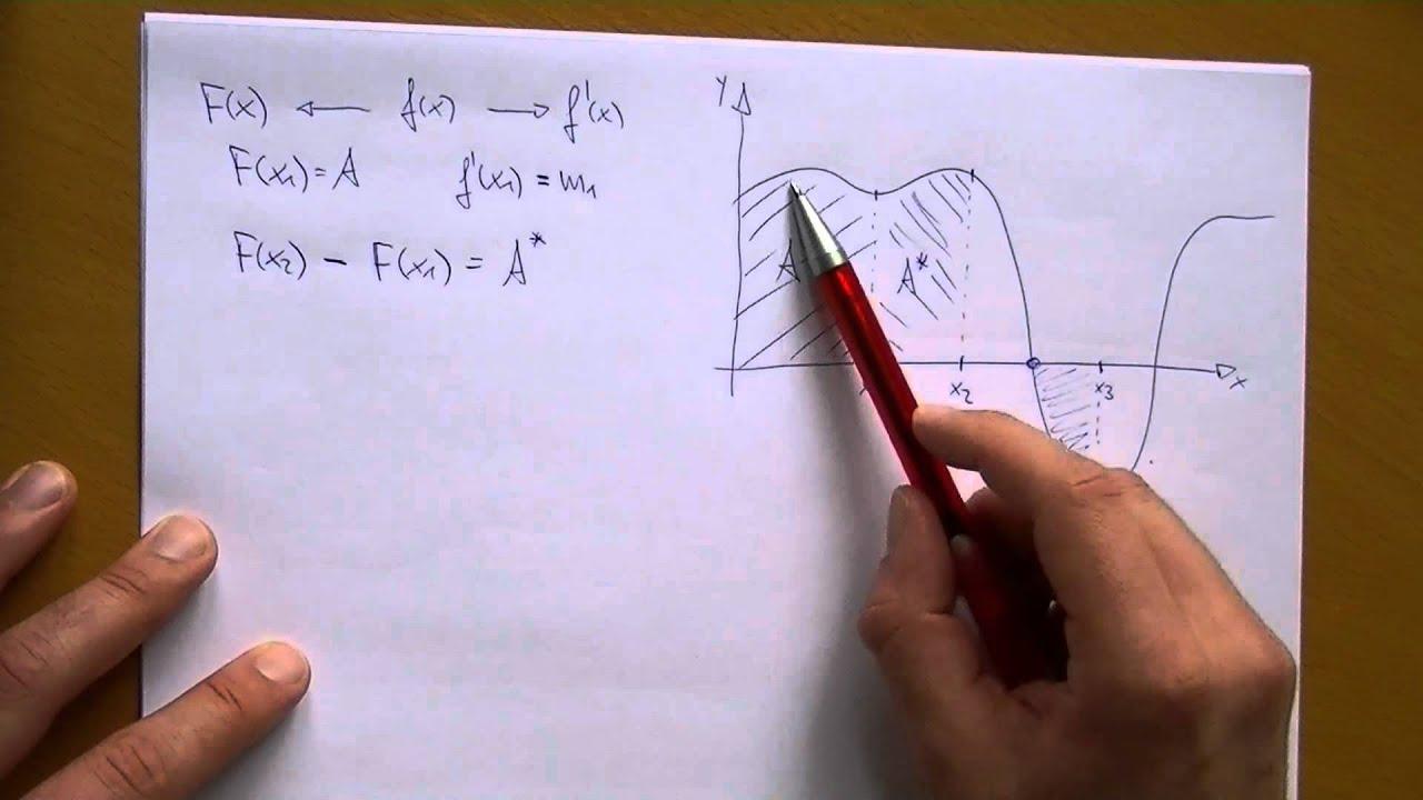 Einführung in die Integralrechnung - YouTube