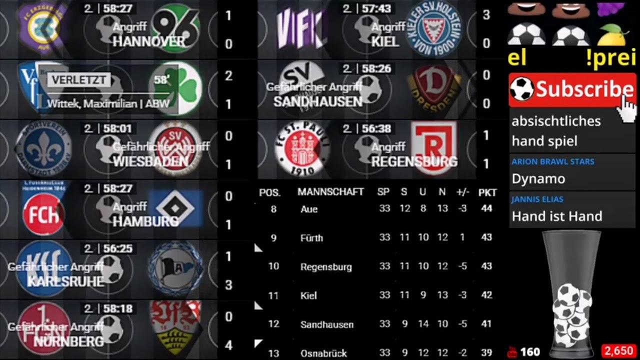 Alle Bundesliga Spiele