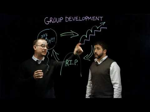 Sport Psychology   Group Development - Part 2 of 3