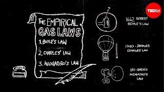 The ABC's of gas: Avogadro, Boyle, Charles - Brian Bennett
