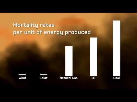 Health Impact of Clean Energy