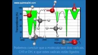 Definição de espectroscopia no infravermelho
