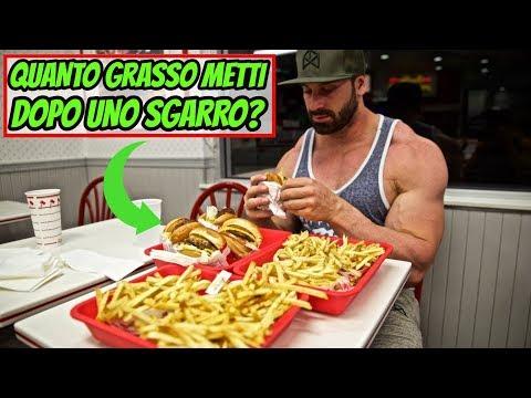 cheat-meal:-quanto-grasso-metti-dopo-uno-sgarro-?