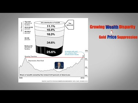 Chris Powell of GATA.org - Growing Wealth Disparity & Gold Price Suppression