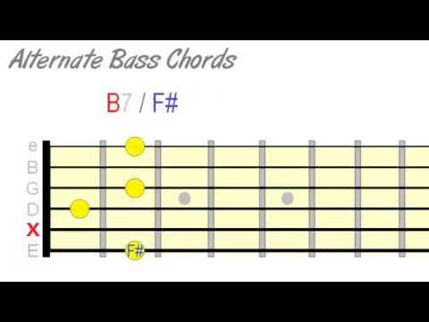 How to Use Alternate Bass in Guitar Chords (Slash Chords)