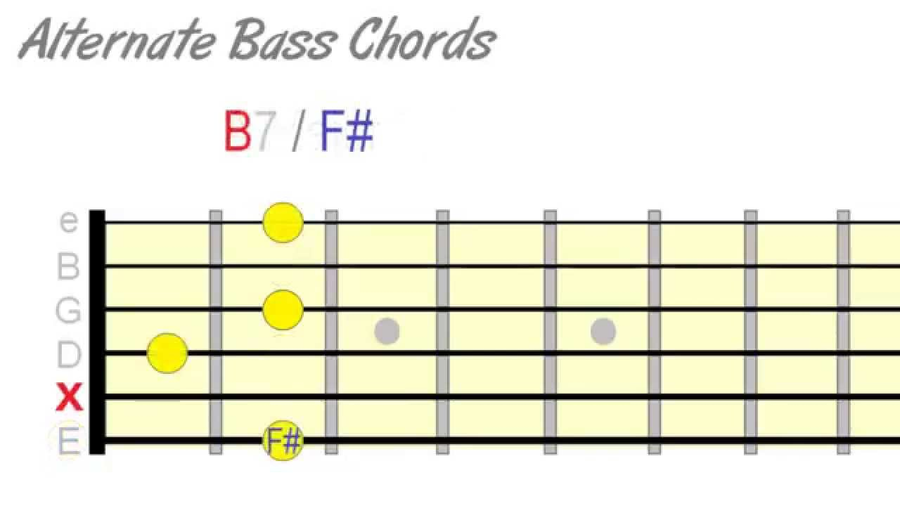 How To Use Alternate Bass In Guitar Chords Slash Chords Youtube