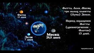 видео Обнаружен рукотворный спутник Солнца