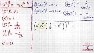 Математика Без Ху%!ни. Производная сложной функции.