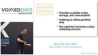 Kafka as a Platform: the Ecosystem from the Ground Up - Voxxed Days Singapore 2019