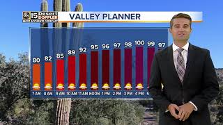 Hot start for the Valley work week ahead