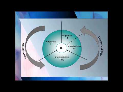 Mark McCaslin Introduction to Integral Leadership