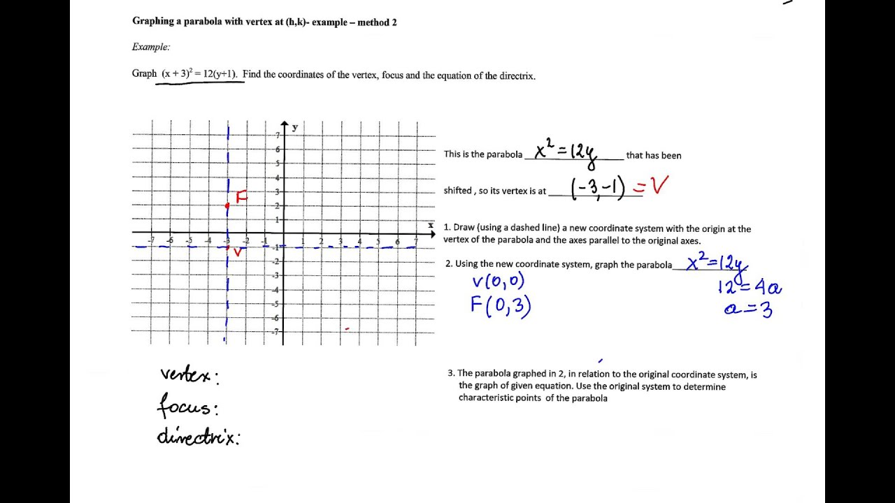 Graphong A Parabola With Vertex At Hk Example Method 2 Youtube