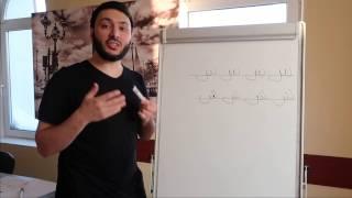 Арабский за 60 секунд. Огласовки. Урок 5 - Буквы.