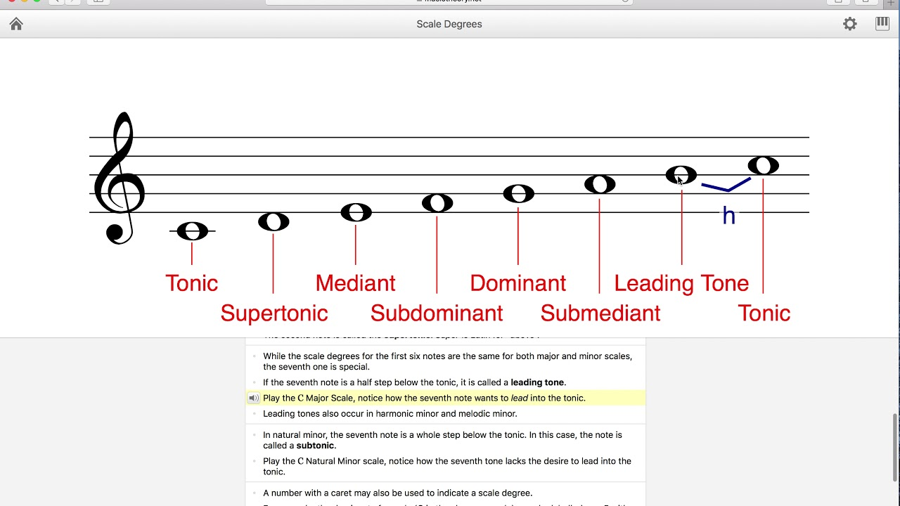 Intermediate Music Theory Lesson 20 Scale Degrees   YouTube