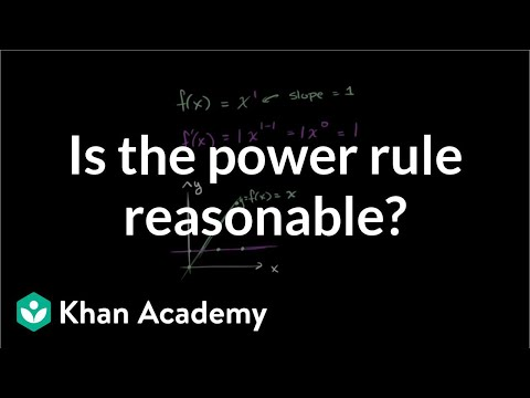 Justifying the power rule   Derivative rules   AP Calculus AB   Khan Academy