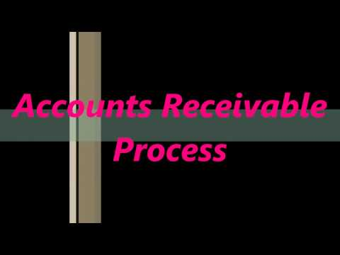 Accounts Receivable Process - Tally ERP9