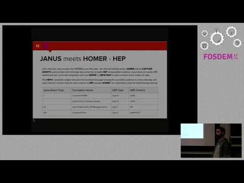 RTC Analytics with HOMER 6 + Big-Data Export, Analyze and Alert RTC using HOMER and your favorite B…
