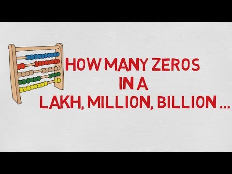 How many zeros in Million, Billion, Trillion - vlogboard
