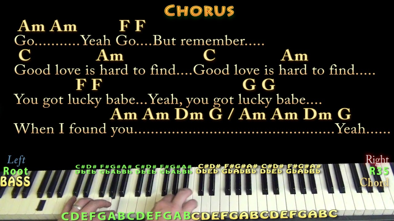 You got lucky tom petty piano cover lesson in am with chords you got lucky tom petty piano cover lesson in am with chordslyrics hexwebz Images